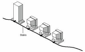Резултат слика за linearna magistrala
